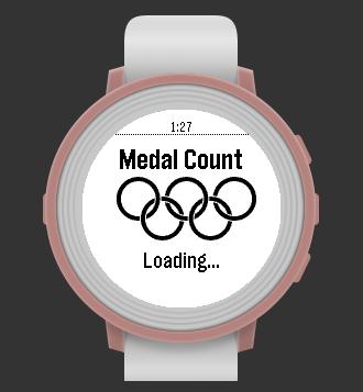 MedalCountLoading